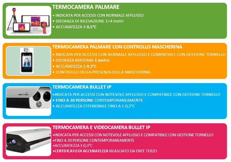 termocamere domesrl
